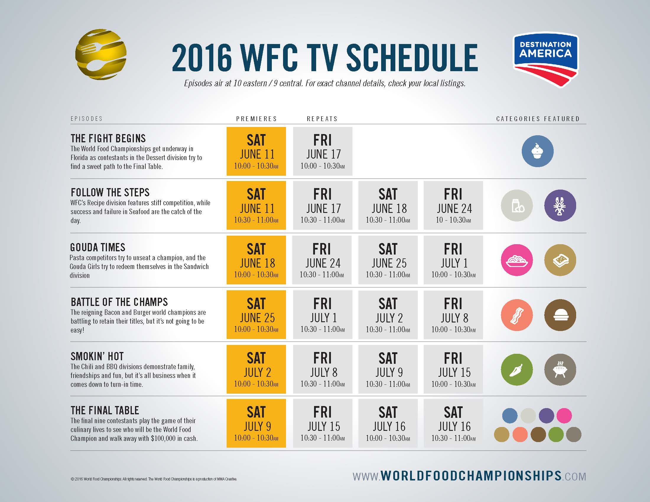 WFC's 4th Championships Now Airing on Destination America in